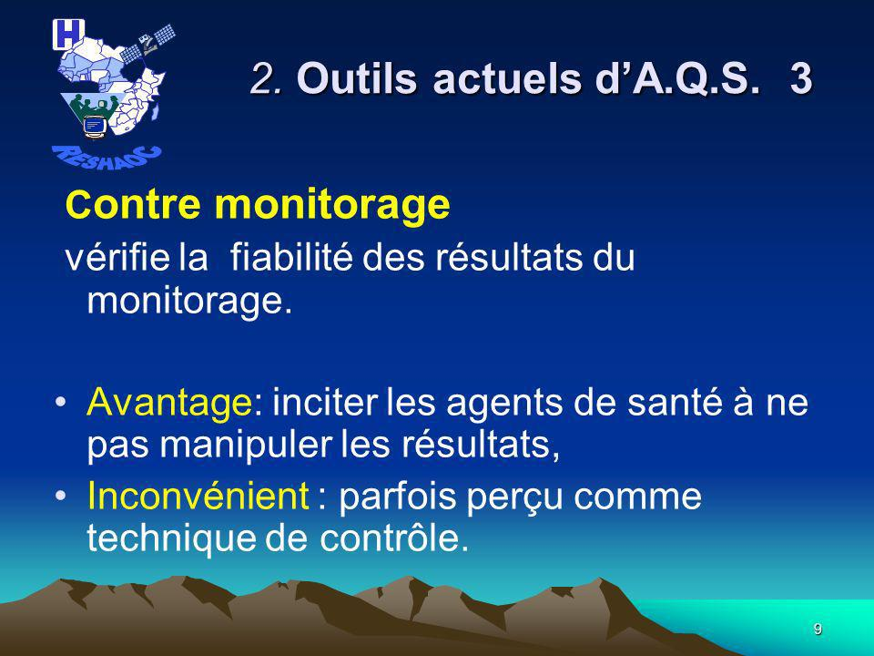 2. Outils actuels d'A.Q.S. 3 RESHAOC Contre monitorage