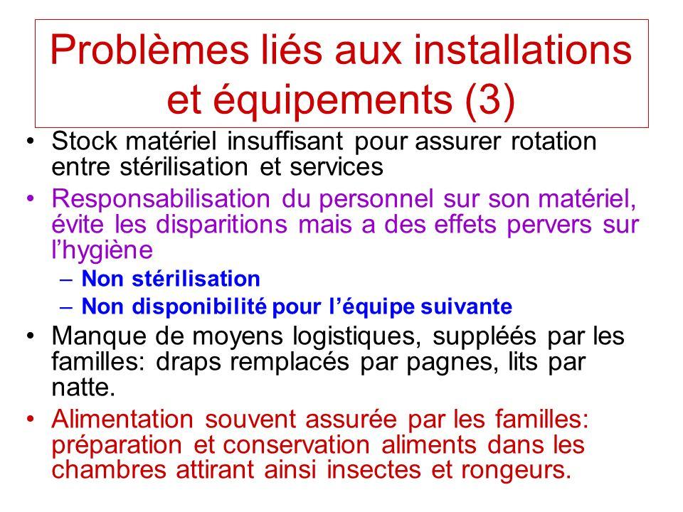 Problèmes liés aux installations et équipements (3)