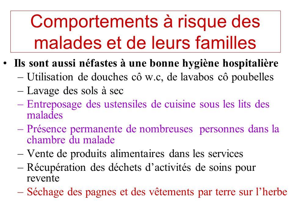 Comportements à risque des malades et de leurs familles