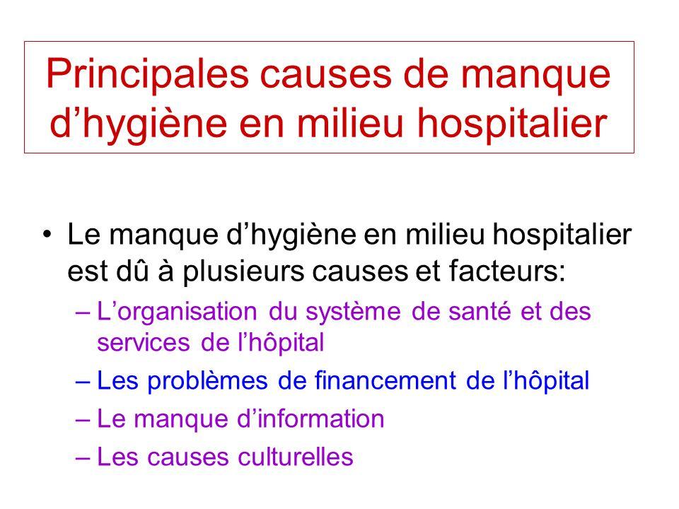 Principales causes de manque d'hygiène en milieu hospitalier