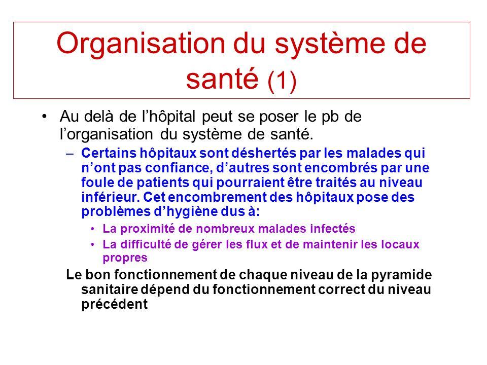 Organisation du système de santé (1)