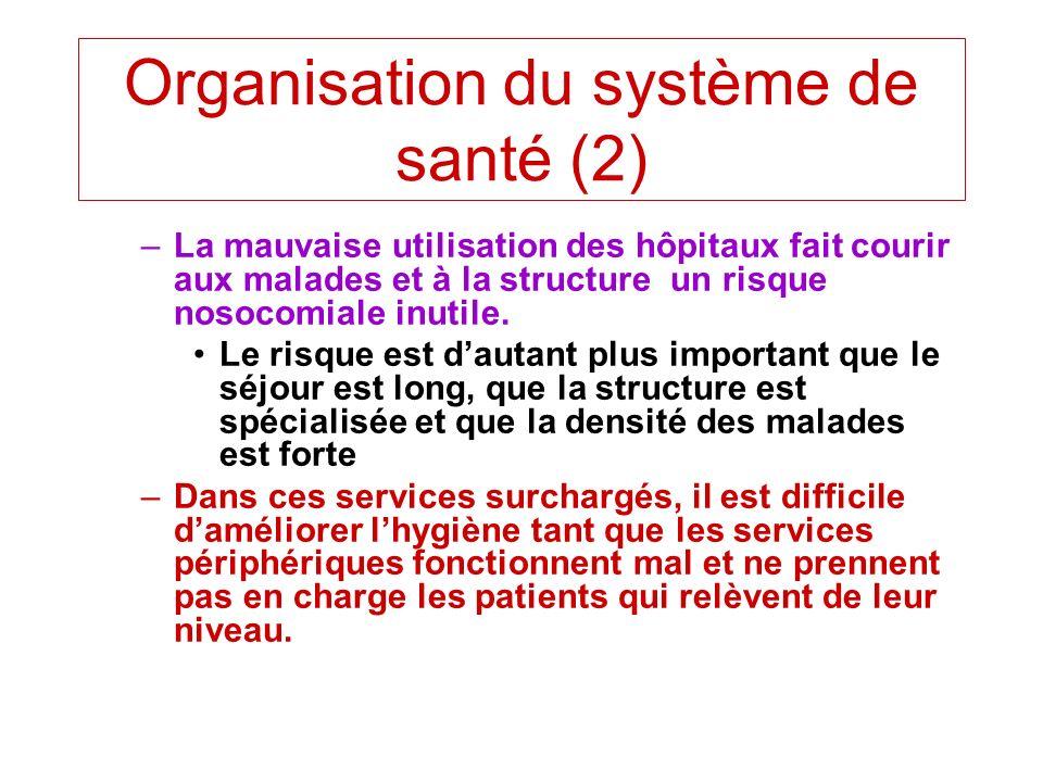 Organisation du système de santé (2)