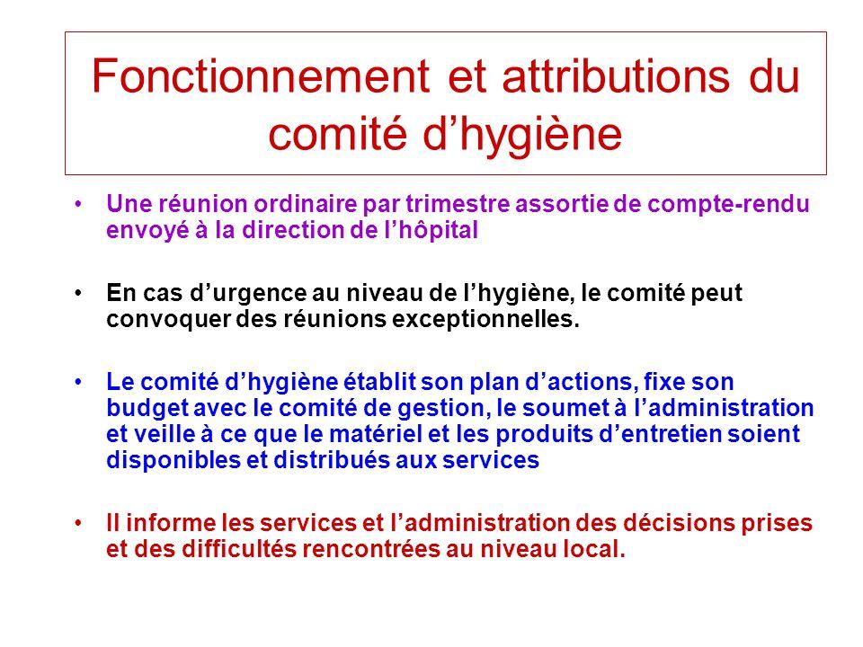 Fonctionnement et attributions du comité d'hygiène
