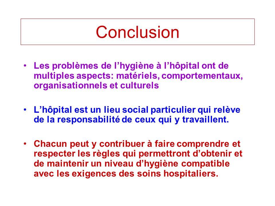 Conclusion Les problèmes de l'hygiène à l'hôpital ont de multiples aspects: matériels, comportementaux, organisationnels et culturels.