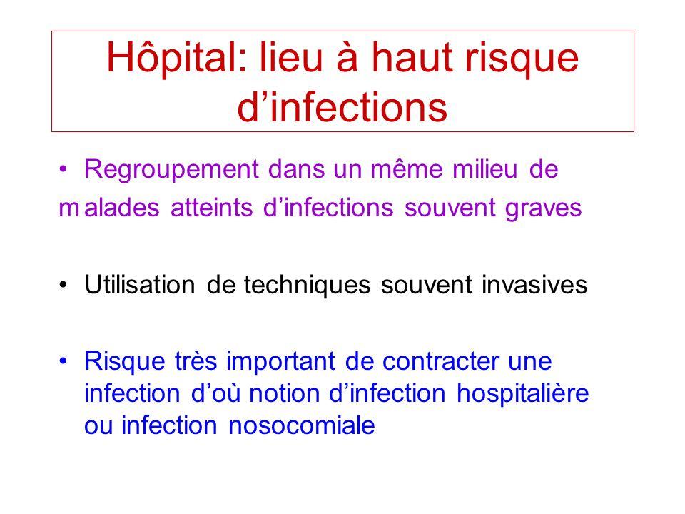 Hôpital: lieu à haut risque d'infections