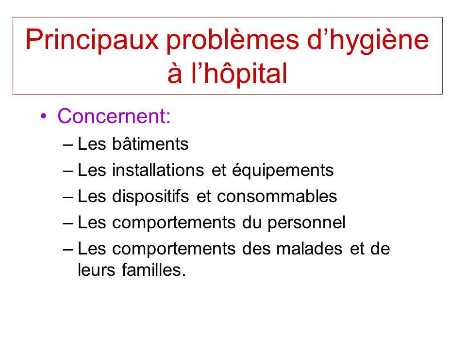Principaux problèmes d'hygiène à l'hôpital