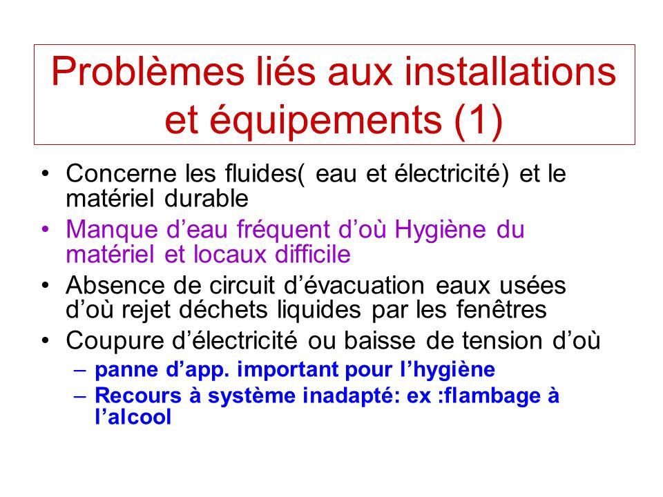 Problèmes liés aux installations et équipements (1)