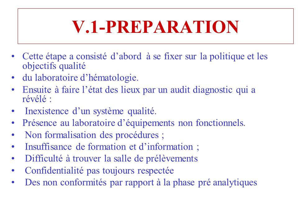 V.1-PREPARATION Cette étape a consisté d'abord à se fixer sur la politique et les objectifs qualité.