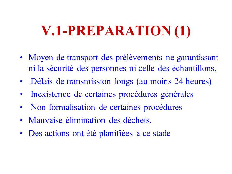 V.1-PREPARATION (1) Moyen de transport des prélèvements ne garantissant ni la sécurité des personnes ni celle des échantillons,