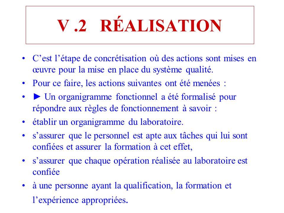V .2 RÉALISATION C'est l'étape de concrétisation où des actions sont mises en œuvre pour la mise en place du système qualité.