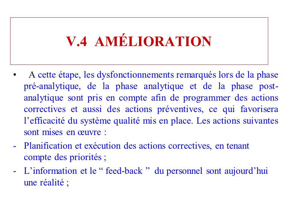 V.4 AMÉLIORATION