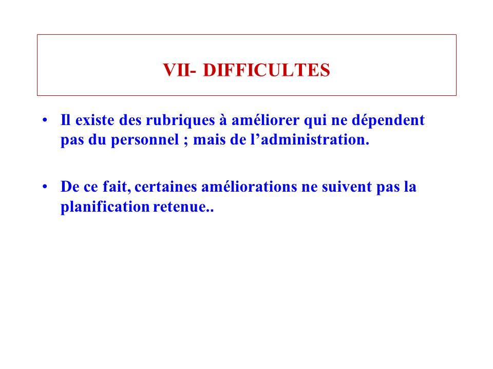 VII- DIFFICULTES Il existe des rubriques à améliorer qui ne dépendent pas du personnel ; mais de l'administration.