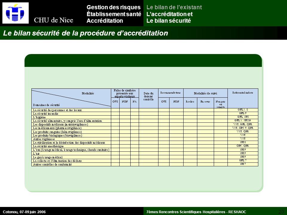 Le bilan sécurité de la procédure d'accréditation