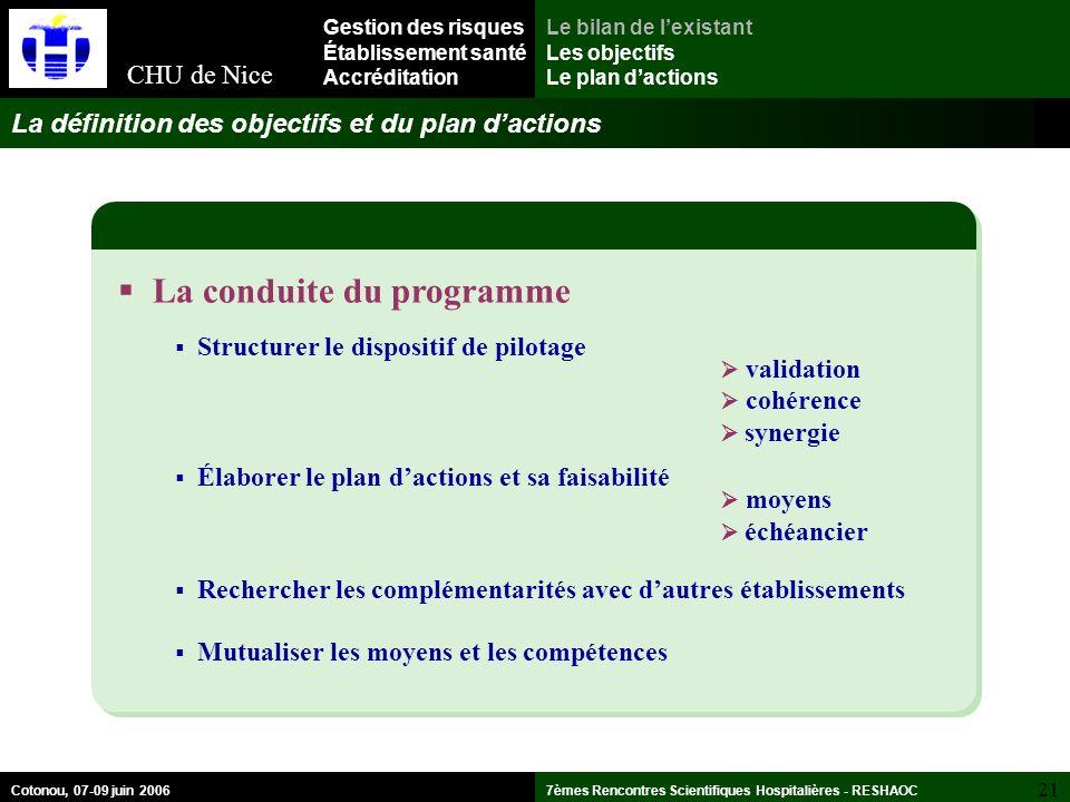 La définition des objectifs et du plan d'actions