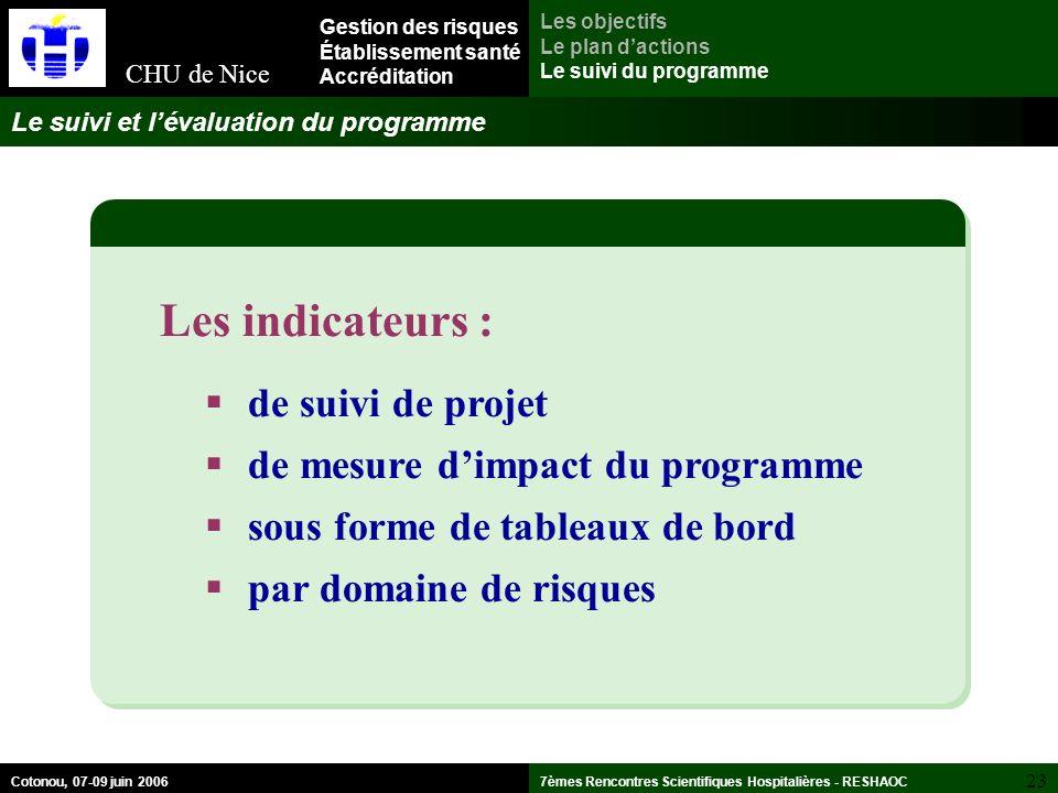 Le suivi et l'évaluation du programme