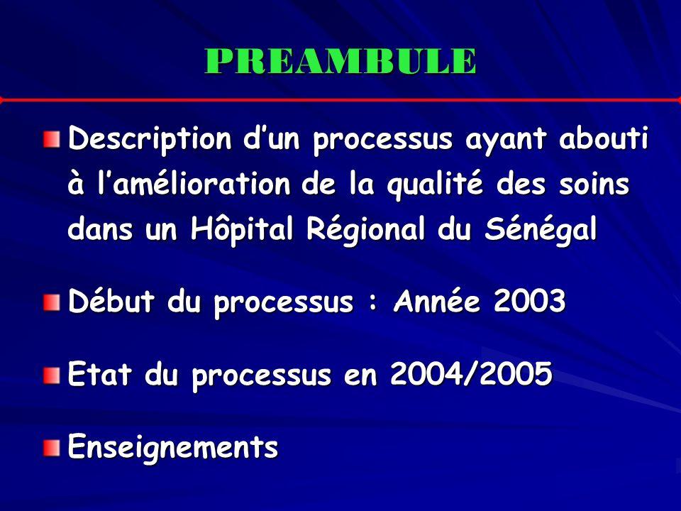 PREAMBULE Description d'un processus ayant abouti à l'amélioration de la qualité des soins dans un Hôpital Régional du Sénégal.
