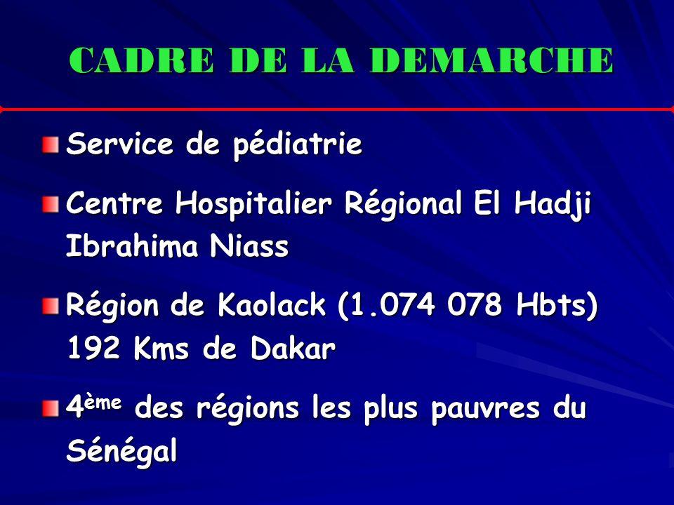 CADRE DE LA DEMARCHE Service de pédiatrie