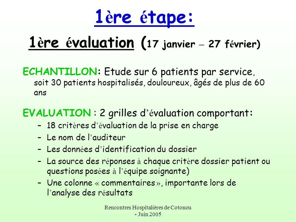 1ère étape: 1ère évaluation (17 janvier – 27 février)