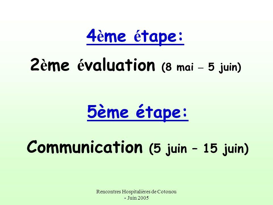 4ème étape: 2ème évaluation (8 mai – 5 juin)