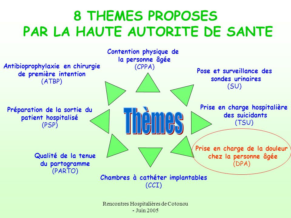 Thèmes 8 THEMES PROPOSES PAR LA HAUTE AUTORITE DE SANTE