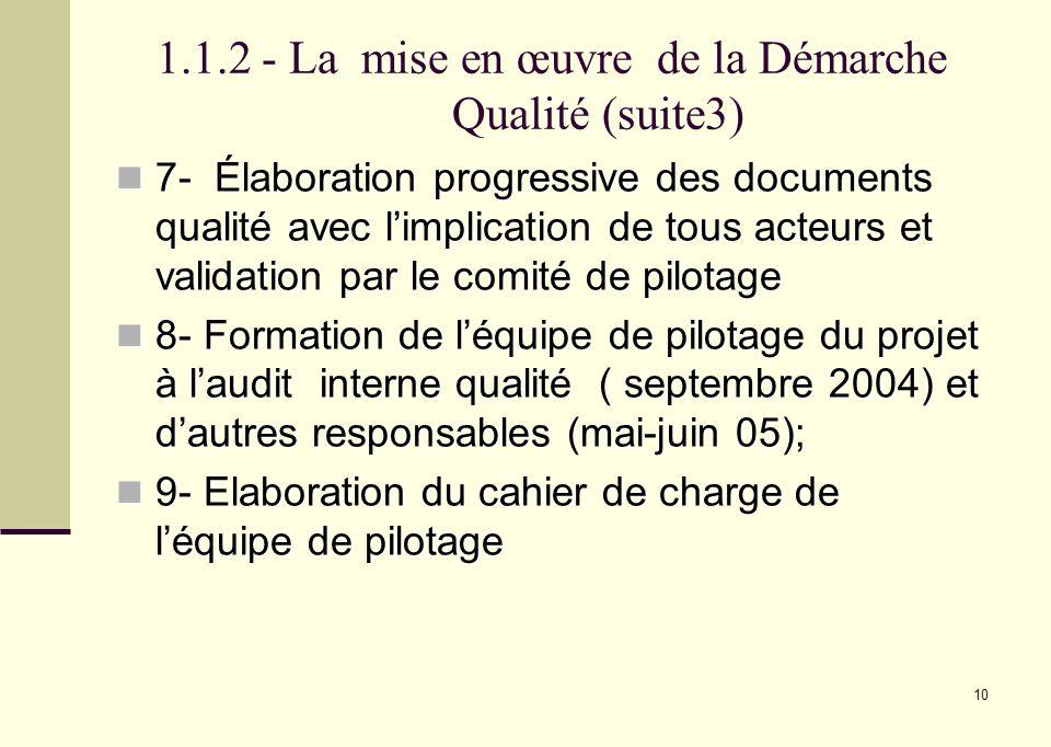 1.1.2 - La mise en œuvre de la Démarche Qualité (suite3)