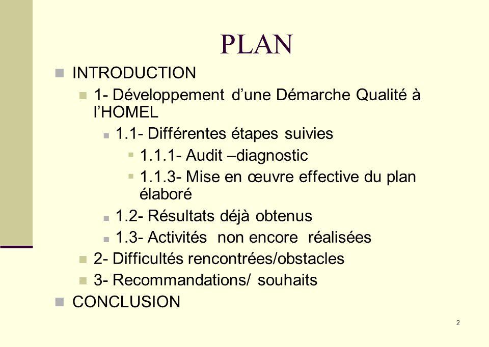 PLAN INTRODUCTION 1- Développement d'une Démarche Qualité à l'HOMEL