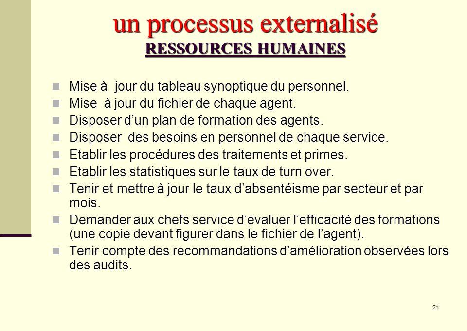 un processus externalisé RESSOURCES HUMAINES