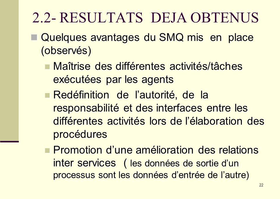 2.2- RESULTATS DEJA OBTENUS