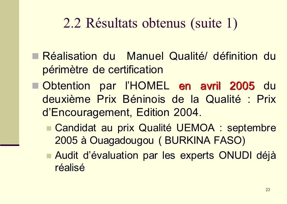 2.2 Résultats obtenus (suite 1)