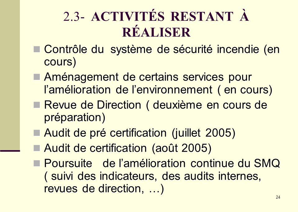 2.3- ACTIVITÉS RESTANT À RÉALISER