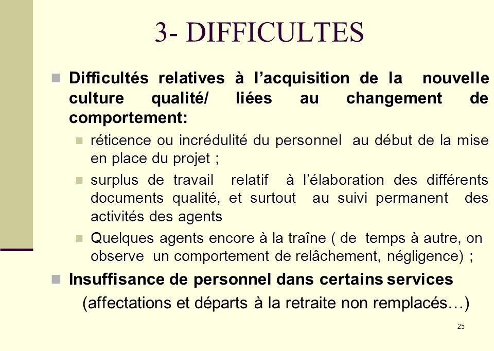 3- DIFFICULTES Difficultés relatives à l'acquisition de la nouvelle culture qualité/ liées au changement de comportement: