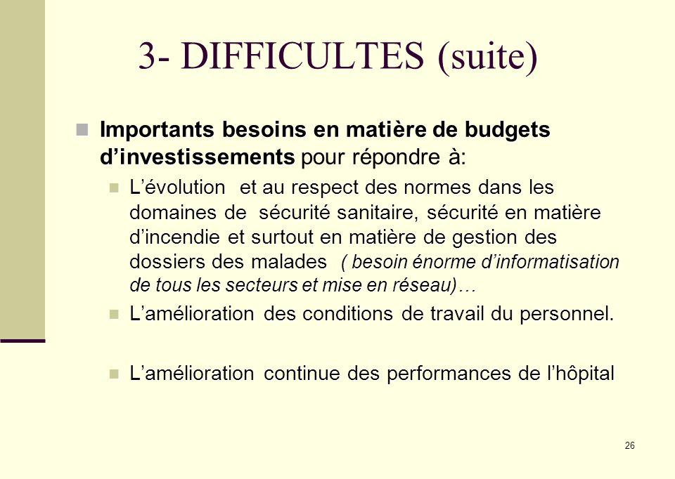3- DIFFICULTES (suite) Importants besoins en matière de budgets d'investissements pour répondre à: