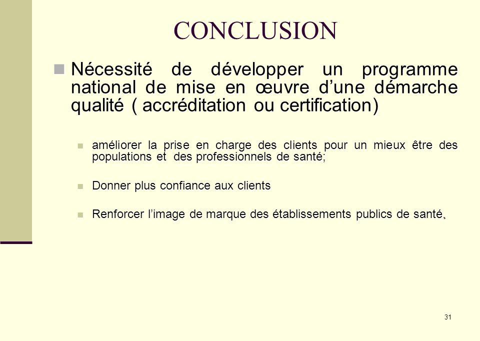 CONCLUSION Nécessité de développer un programme national de mise en œuvre d'une démarche qualité ( accréditation ou certification)