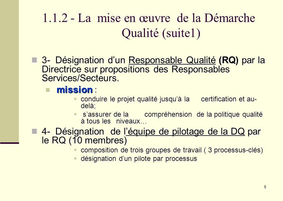 1.1.2 - La mise en œuvre de la Démarche Qualité (suite1)