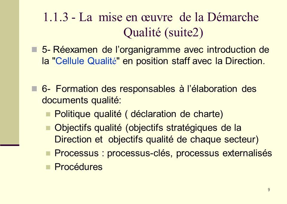 1.1.3 - La mise en œuvre de la Démarche Qualité (suite2)