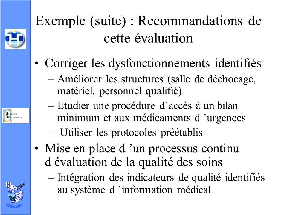 Exemple (suite) : Recommandations de cette évaluation