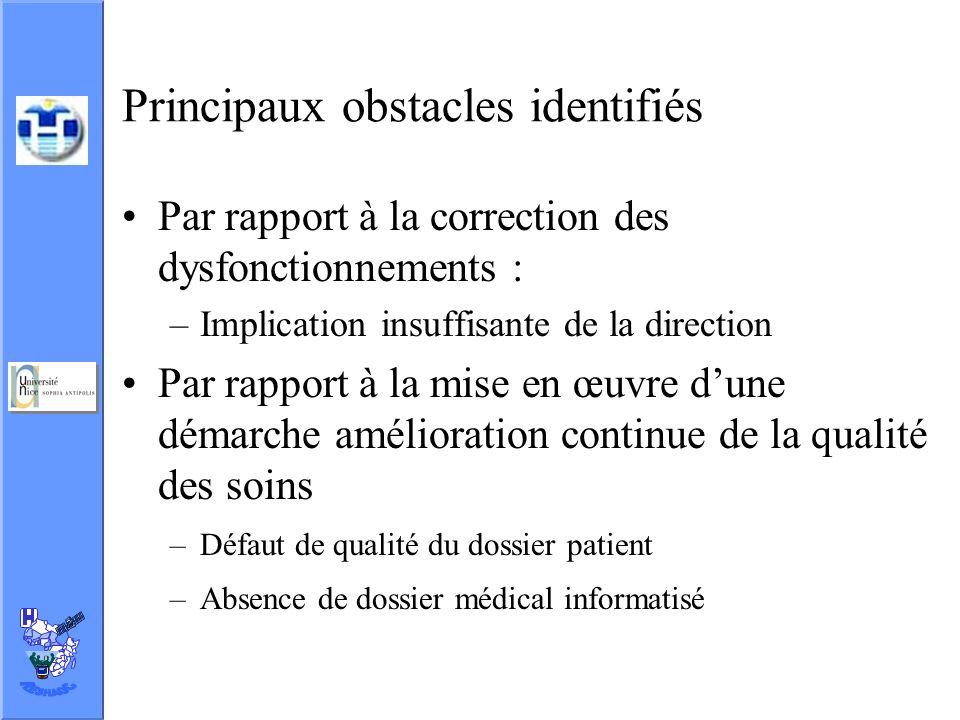 Principaux obstacles identifiés