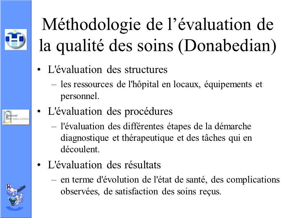 Méthodologie de l'évaluation de la qualité des soins (Donabedian)