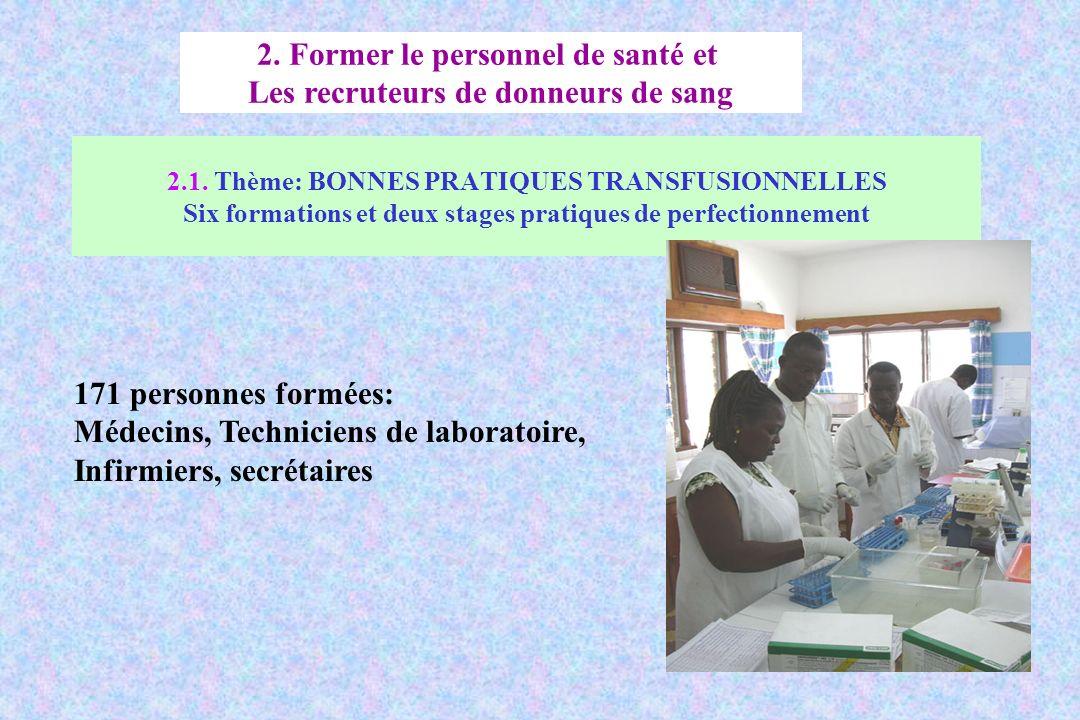 2. Former le personnel de santé et Les recruteurs de donneurs de sang