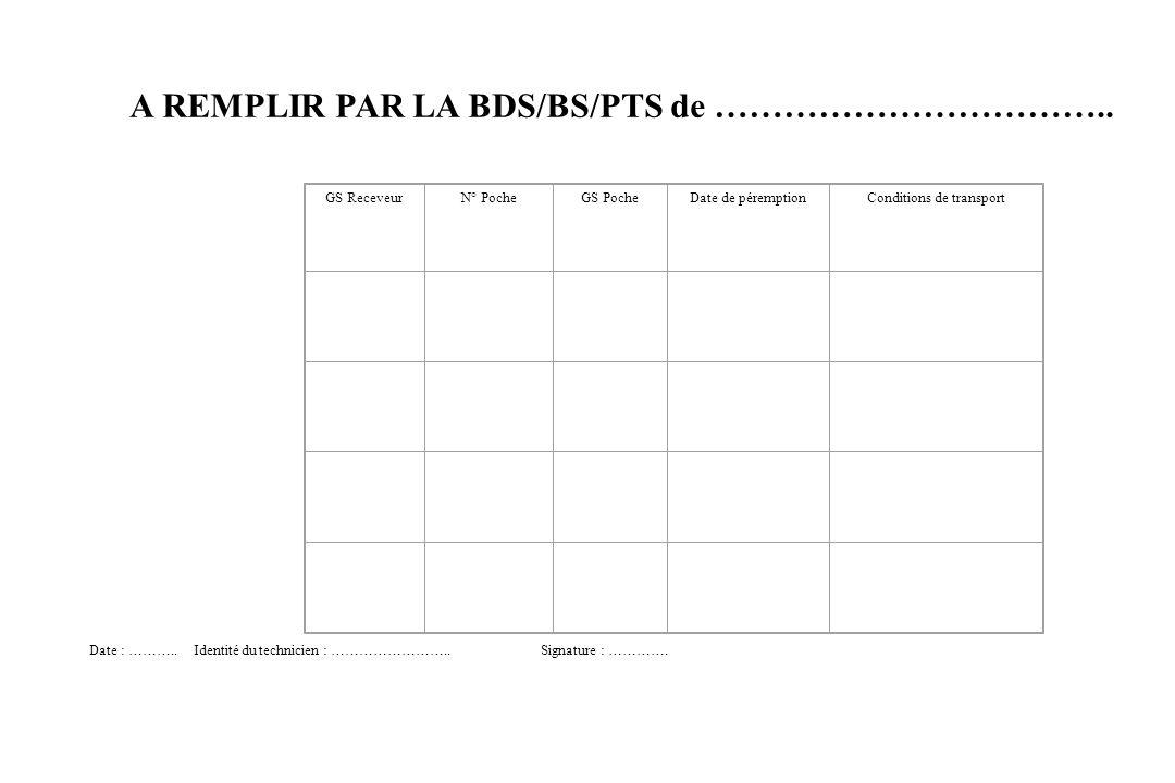 A REMPLIR PAR LA BDS/BS/PTS de ……………………………..