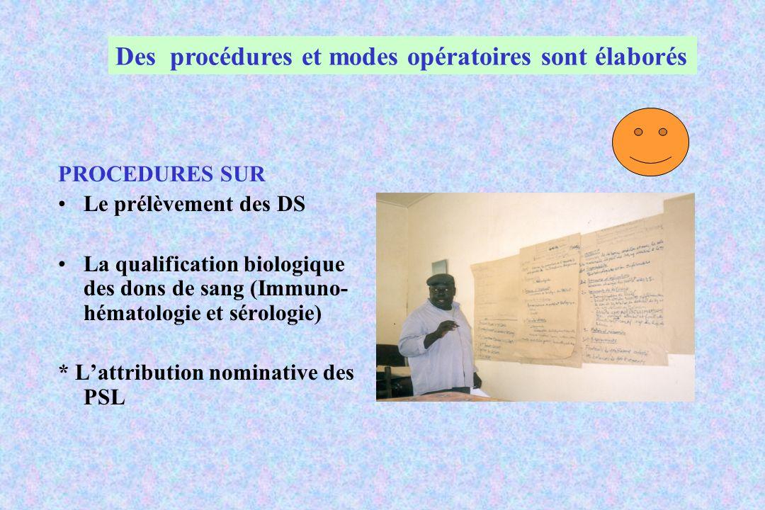 Des procédures et modes opératoires sont élaborés