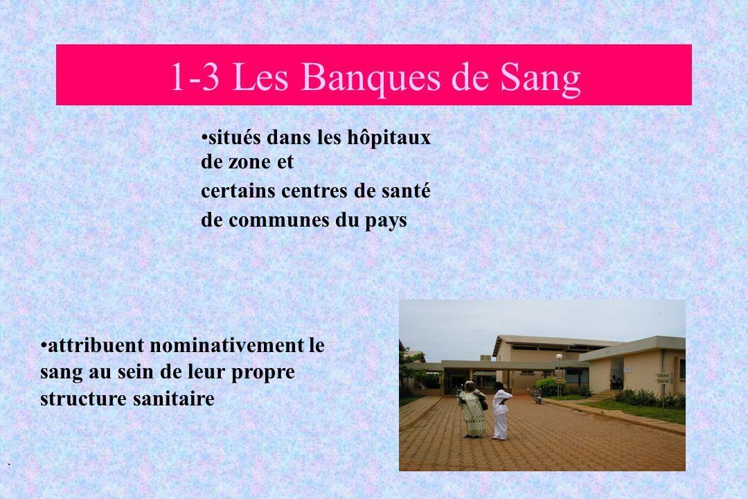 1-3 Les Banques de Sang situés dans les hôpitaux de zone et