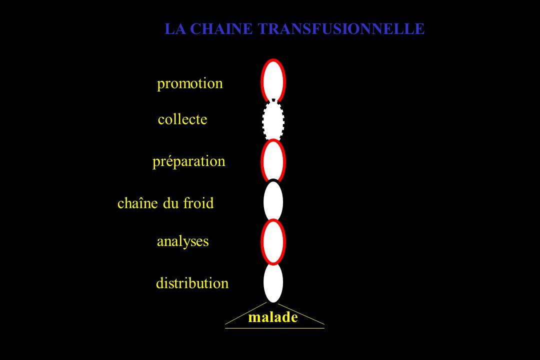 LA CHAINE TRANSFUSIONNELLE