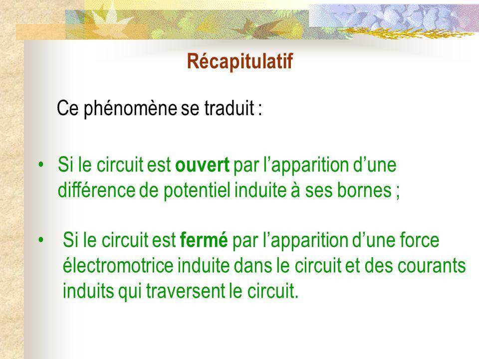 RécapitulatifCe phénomène se traduit : Si le circuit est ouvert par l'apparition d'une différence de potentiel induite à ses bornes ;