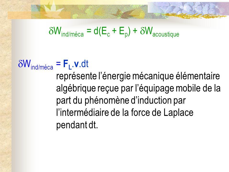 Wind/méca = d(Ec + Ep) + Wacoustique