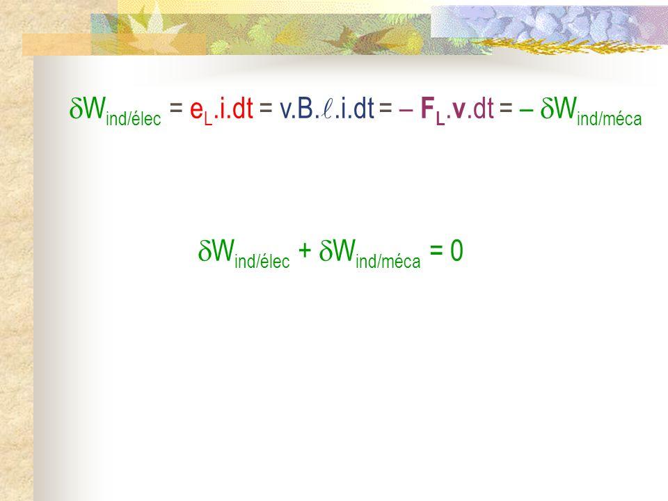Wind/élec = eL.i.dt = v.B..i.dt = – FL.v.dt = – Wind/méca