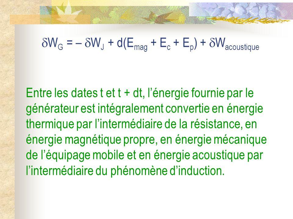 WG = – WJ + d(Emag + Ec + Ep) + Wacoustique