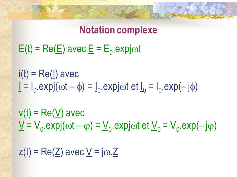 Notation complexe E(t) = Re(E) avec E = E0.expjt. i(t) = Re(I) avec I = I0.expj(t – ) = I0.expjt et I0 = I0.exp(– j)