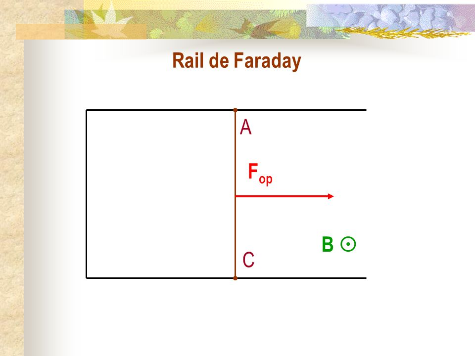 Rail de Faraday A C Fop B 