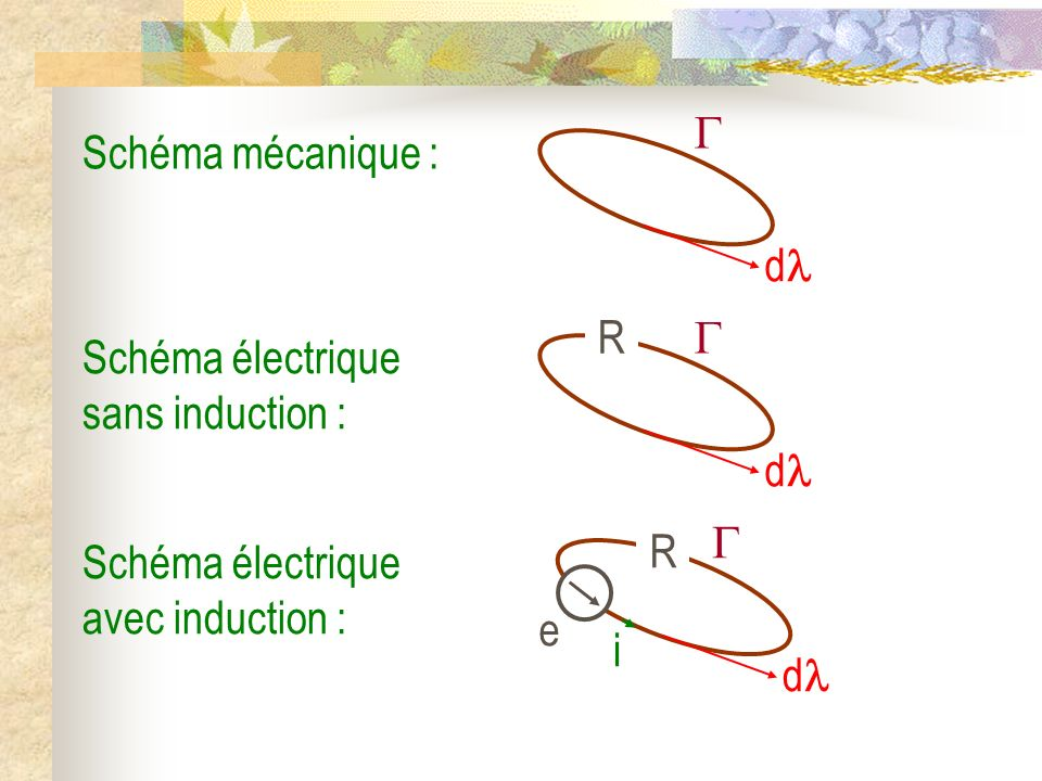  d Schéma mécanique :  d R. Schéma électrique sans induction : e.